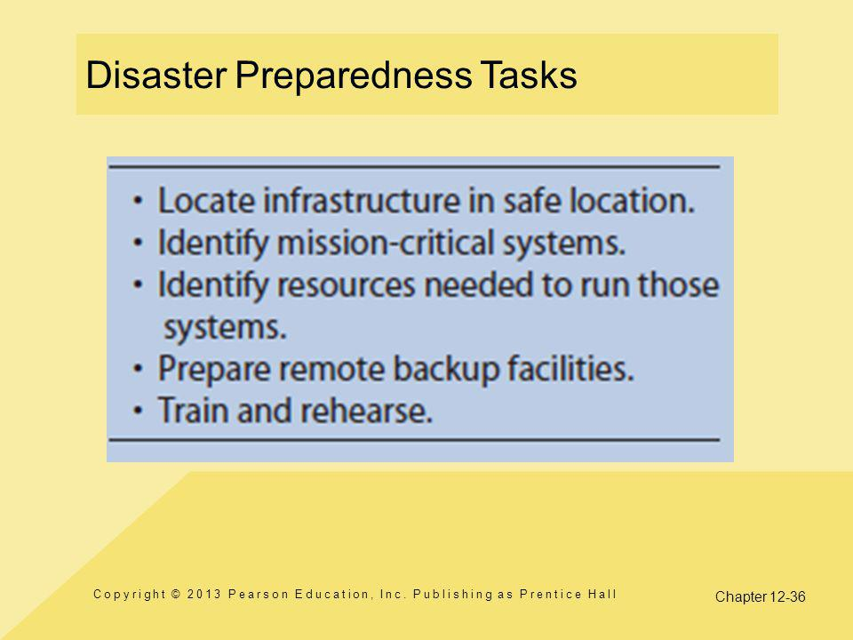 Chapter 12-36 Disaster Preparedness Tasks Copyright © 2013 Pearson Education, Inc. Publishing as Prentice Hall