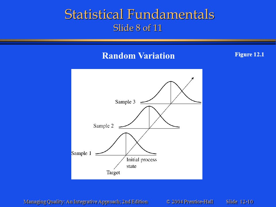 Slide 12-10 © 2004 Prentice-Hall Managing Quality: An Integrative Approach; 2nd Edition Statistical Fundamentals Slide 8 of 11 Statistical Fundamental