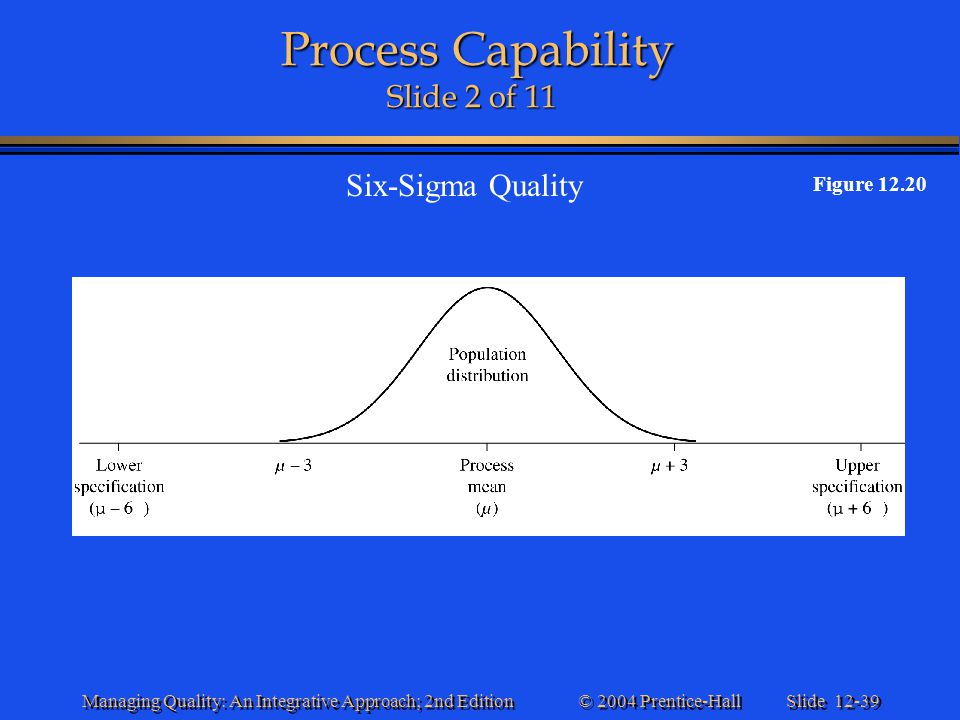 Slide 12-39 © 2004 Prentice-Hall Managing Quality: An Integrative Approach; 2nd Edition Process Capability Slide 2 of 11 Process Capability Slide 2 of