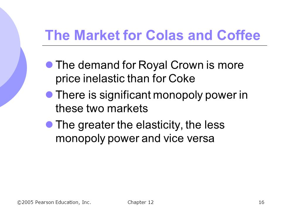 ©2005 Pearson Education, Inc. Chapter 1216 The Market for Colas and Coffee The demand for Royal Crown is more price inelastic than for Coke There is s