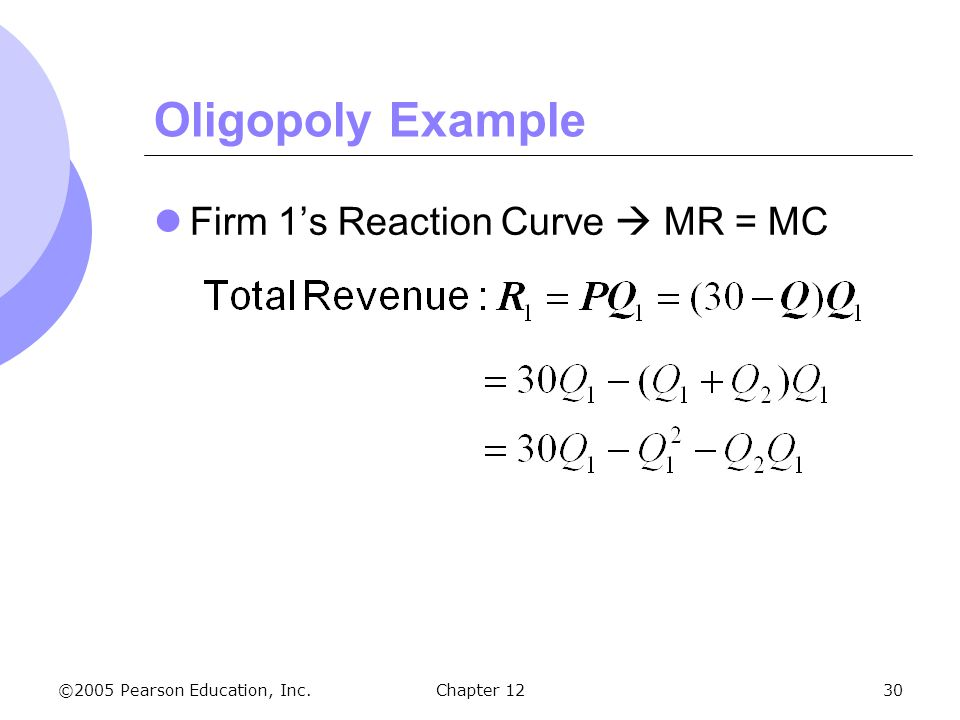 ©2005 Pearson Education, Inc. Chapter 1230 Oligopoly Example Firm 1's Reaction Curve  MR = MC