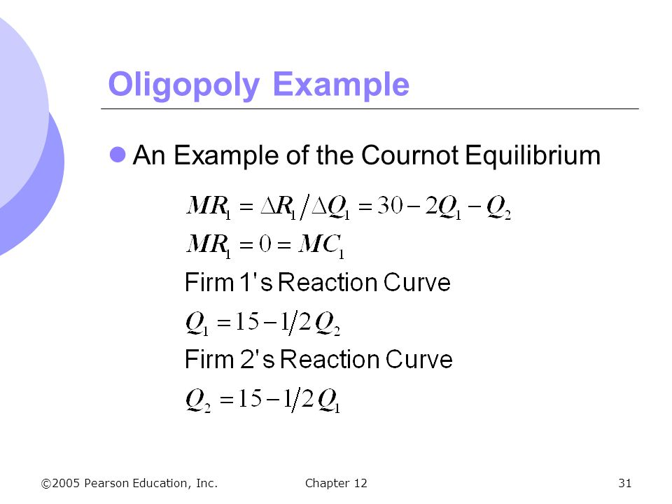 ©2005 Pearson Education, Inc. Chapter 1231 Oligopoly Example An Example of the Cournot Equilibrium
