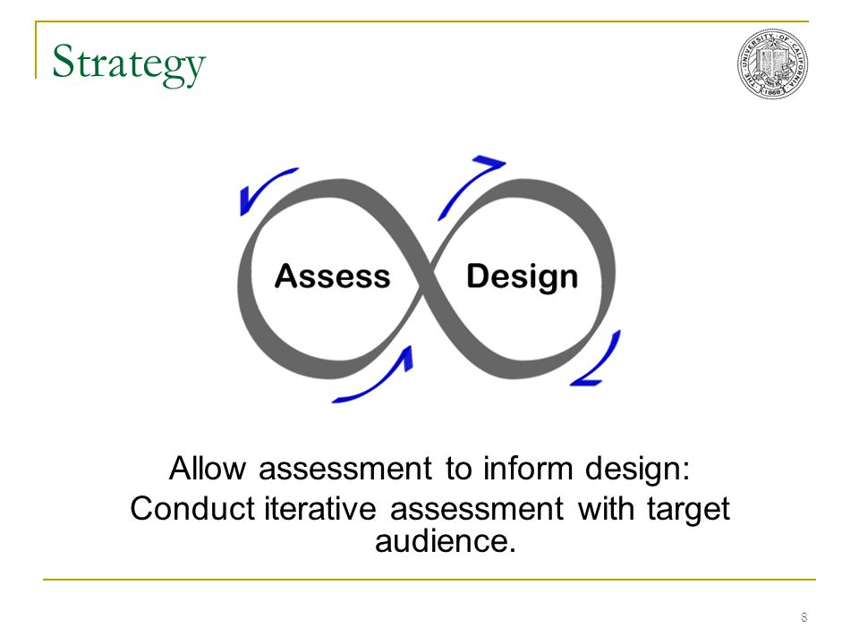 8 Strategy Allow assessment to inform design: Conduct iterative assessment with target audience.