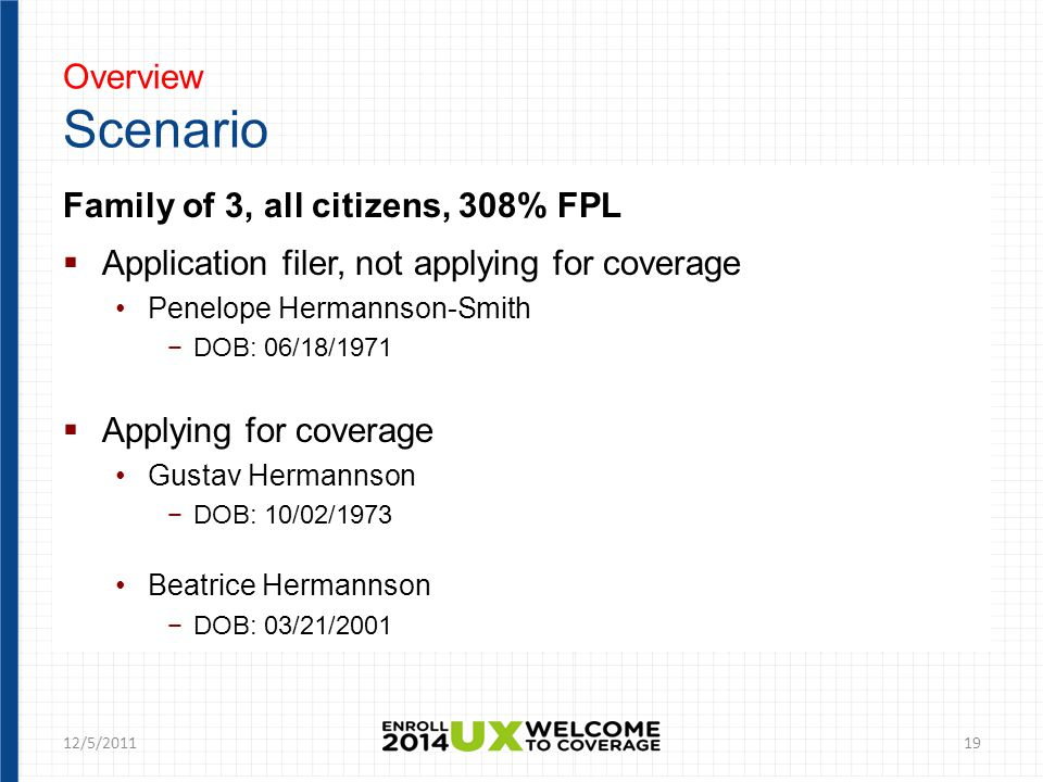 Overview Scenario Family of 3, all citizens, 308% FPL  Application filer, not applying for coverage Penelope Hermannson-Smith −DOB: 06/18/1971  Applying for coverage Gustav Hermannson −DOB: 10/02/1973 Beatrice Hermannson −DOB: 03/21/2001 1912/5/2011