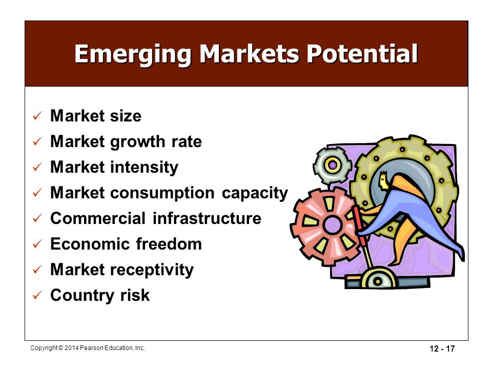 Copyright © 2014 Pearson Education, Inc. 12 - 17 Emerging Markets Potential Market size Market growth rate Market intensity Market consumption capacit