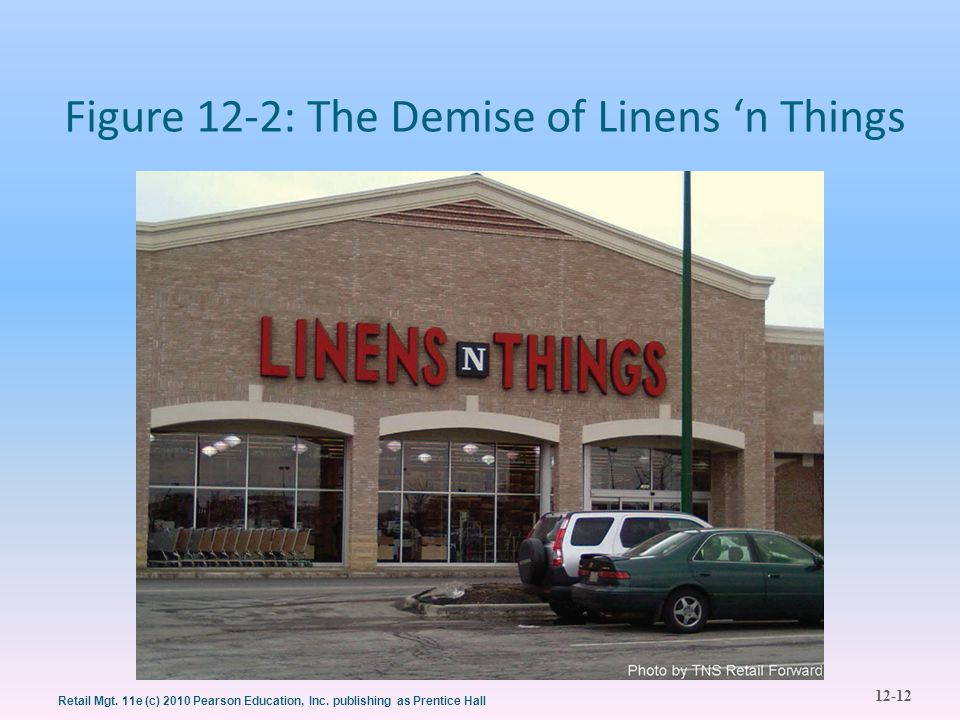 12-12 Retail Mgt. 11e (c) 2010 Pearson Education, Inc. publishing as Prentice Hall Figure 12-2: The Demise of Linens 'n Things