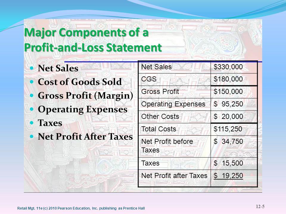 12-16 Retail Mgt.11e (c) 2010 Pearson Education, Inc.