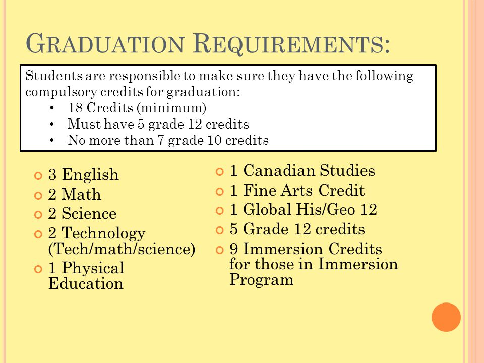 G RADUATION R EQUIREMENTS : 3 English 2 Math 2 Science 2 Technology (Tech/math/science) 1 Physical Education 1 Canadian Studies 1 Fine Arts Credit 1 Global His/Geo 12 5 Grade 12 credits 9 Immersion Credits for those in Immersion Program Students are responsible to make sure they have the following compulsory credits for graduation: 18 Credits (minimum) Must have 5 grade 12 credits No more than 7 grade 10 credits