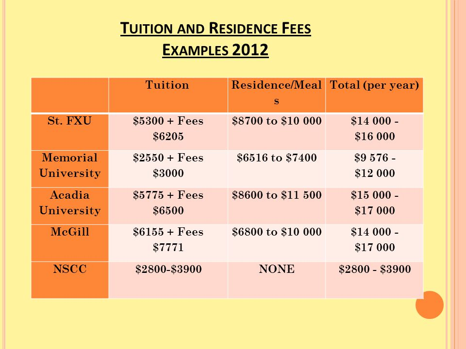 T UITION AND R ESIDENCE F EES E XAMPLES 2012 Tuition Residence/Meal s Total (per year) St.