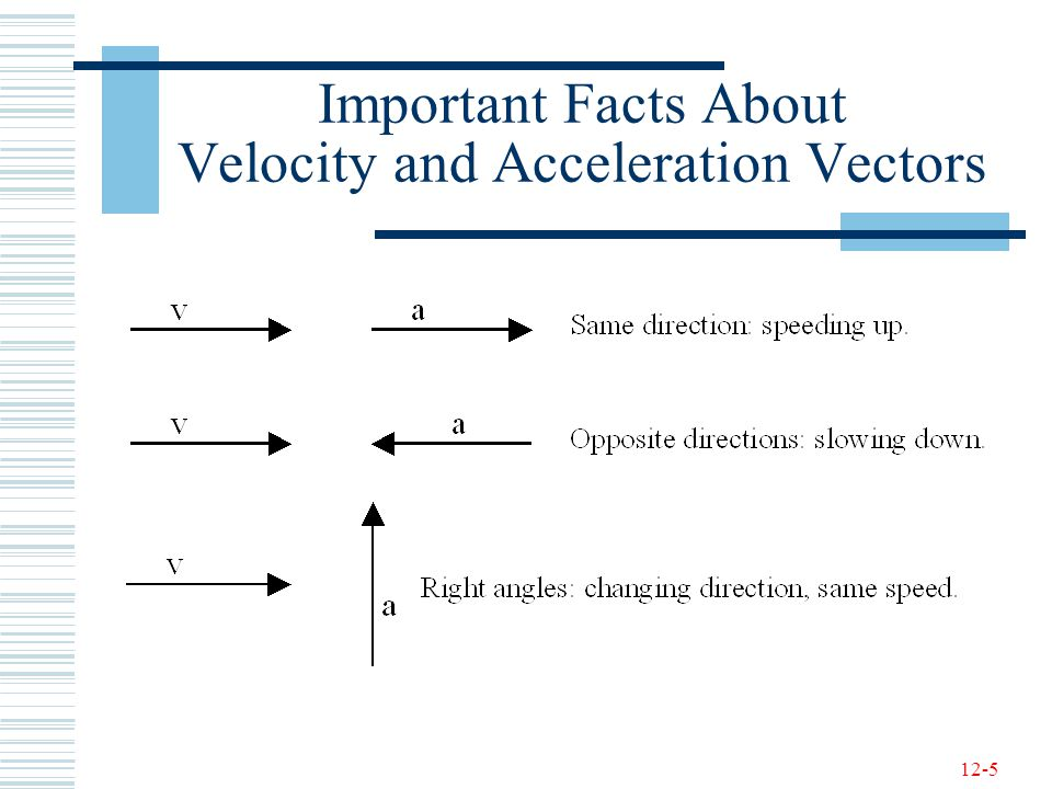 12-5 Important Facts About Velocity and Acceleration Vectors
