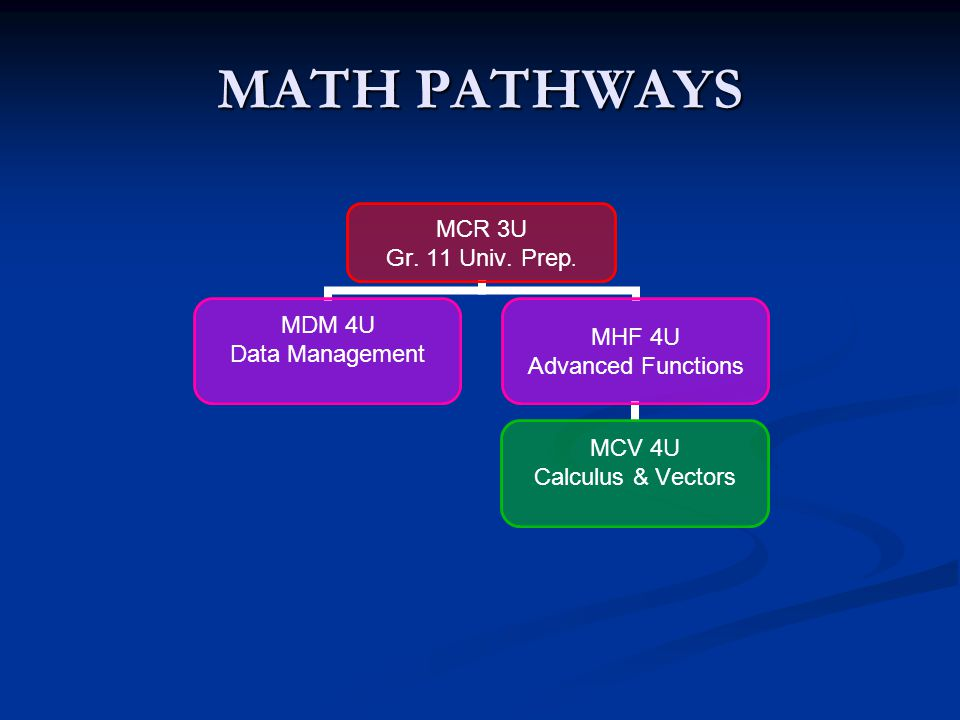 Math/Science Issues Choosing math and science courses in grade 12 is the most effective way of keeping the maximum number of options available after h