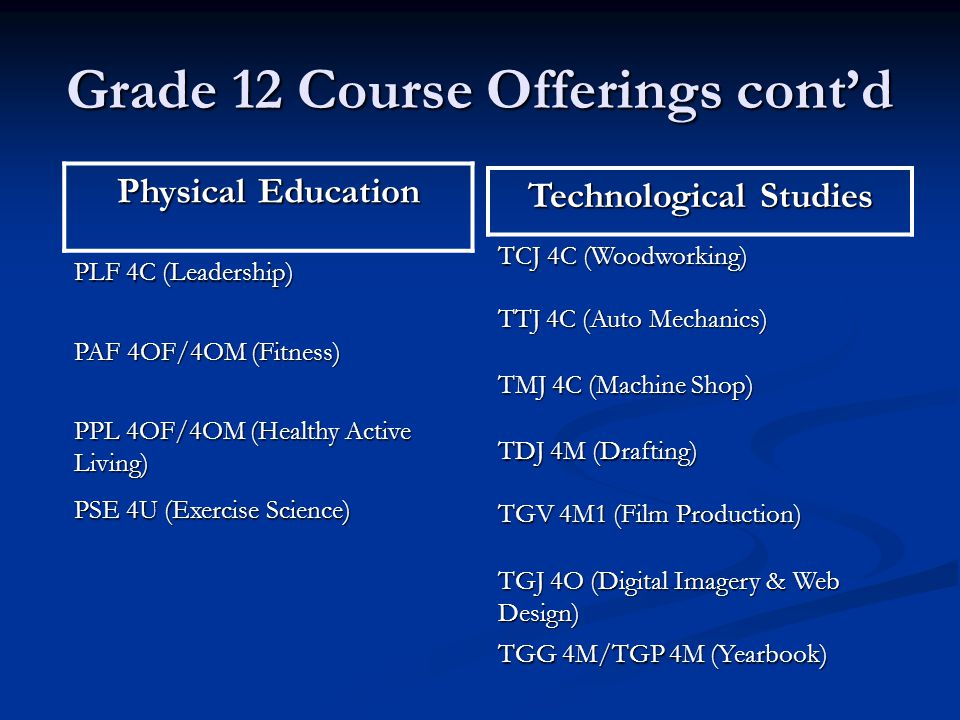 Grade 12 Course Offerings English ENG 4C ENG 4U EWC 4U (Writer's Craft) ETS 4U (Literature) Canadian & World Studies CGW 4U (World Issues) CHI 4U (Can