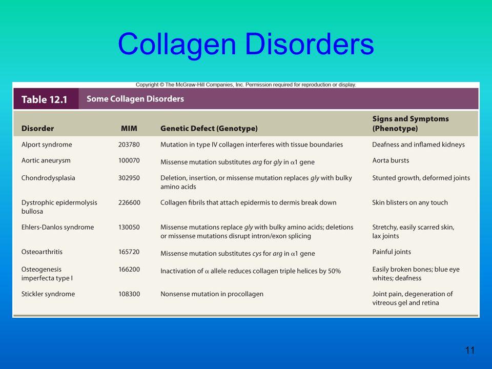 11 Collagen Disorders