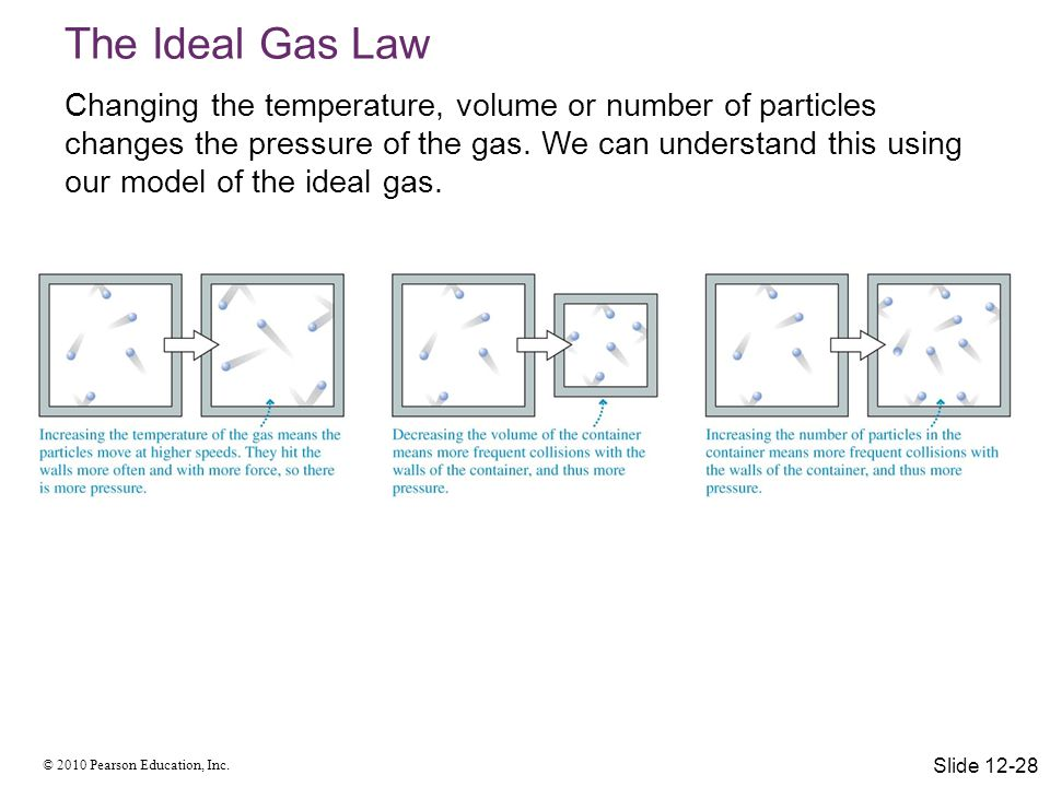 © 2010 Pearson Education, Inc. The Ideal Gas Law Changing the temperature, volume or number of particles changes the pressure of the gas. We can under
