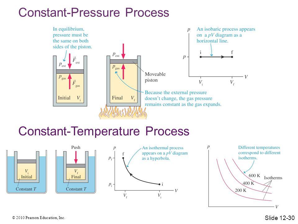 © 2010 Pearson Education, Inc. Constant-Pressure Process Constant-Temperature Process Slide 12-30
