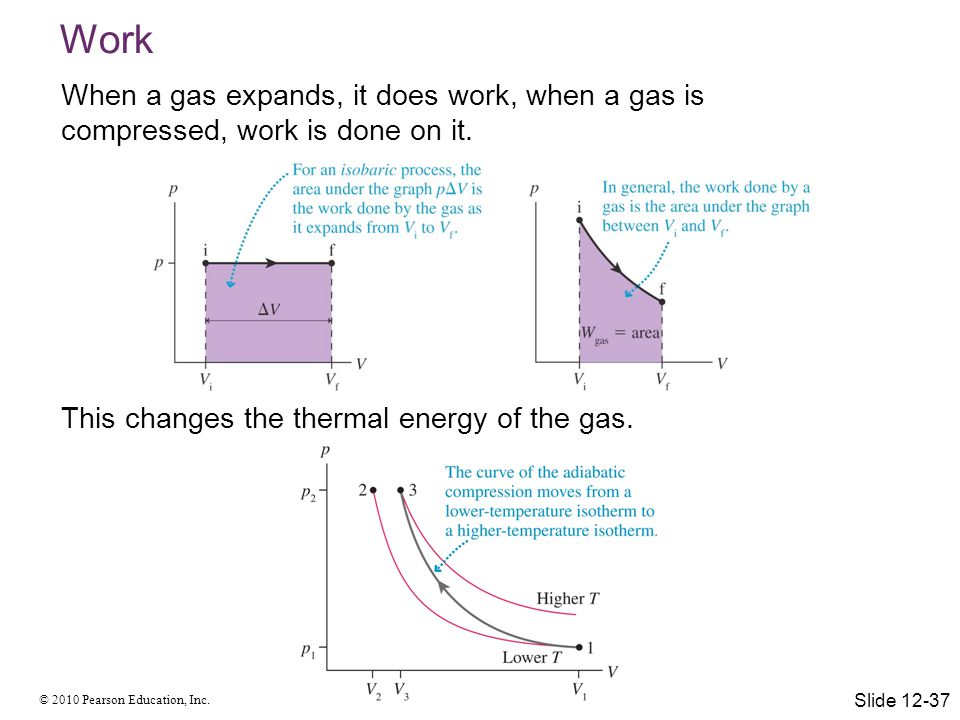 © 2010 Pearson Education, Inc. Work When a gas expands, it does work, when a gas is compressed, work is done on it. This changes the thermal energy of