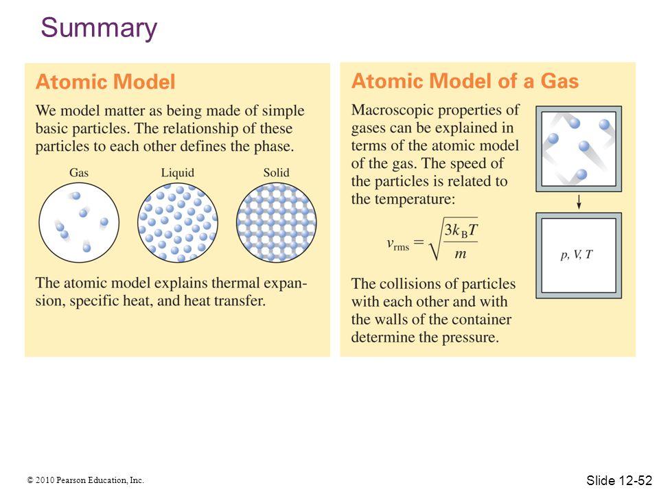© 2010 Pearson Education, Inc. Summary Slide 12-52