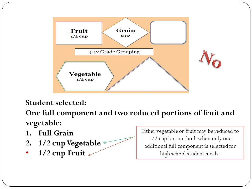 Student selected: One full component and two reduced portions of fruit and vegetable: 1.Full Grain 2.1/2 cup Vegetable 1/2 cup Fruit Either vegetable or fruit may be reduced to 1/2 cup but not both when only one additional full component is selected for high school student meals.