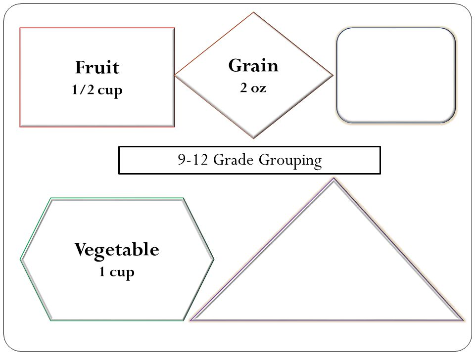 Fruit 1/2 cup Grain 2 oz Vegetable 1 cup 9-12 Grade Grouping