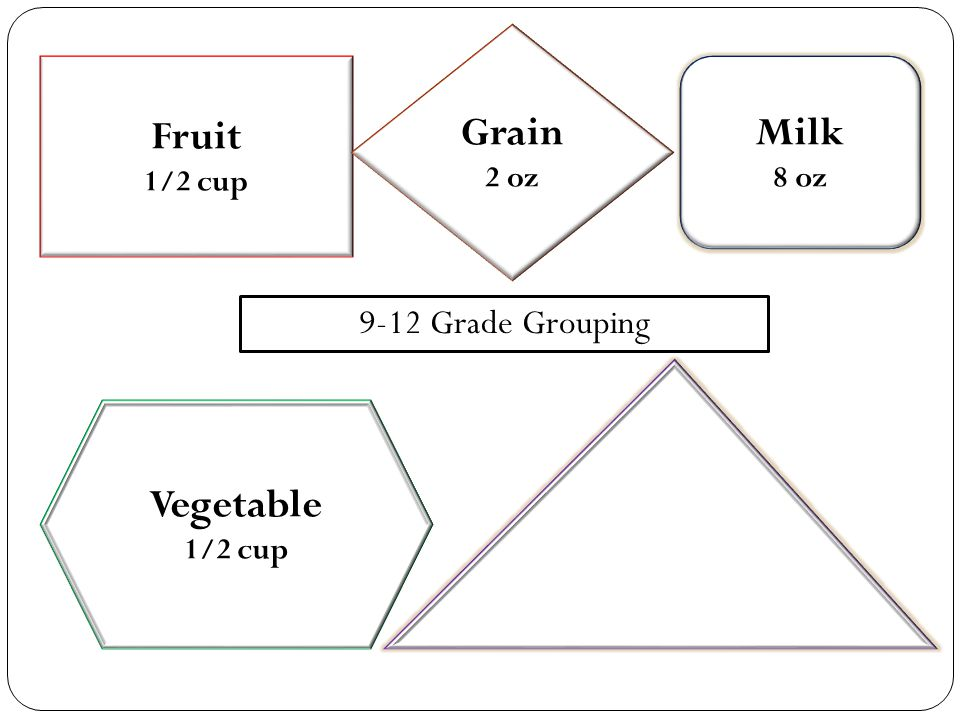 Fruit 1/2 cup Grain 2 oz Milk 8 oz Vegetable 1/2 cup 9-12 Grade Grouping