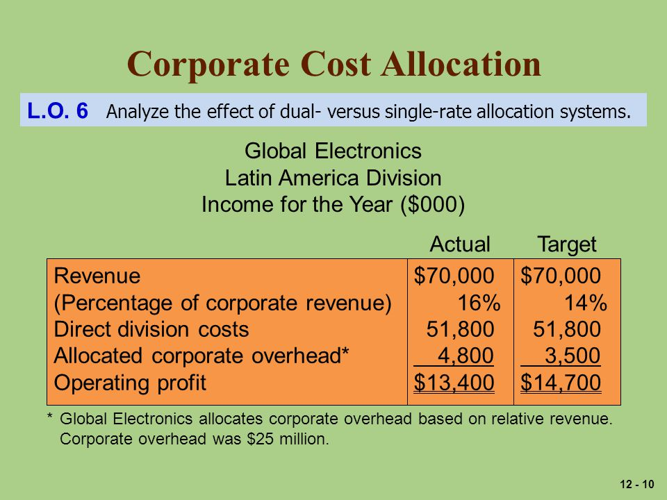 Corporate Cost Allocation L.O.6 Analyze the effect of dual- versus single-rate allocation systems.