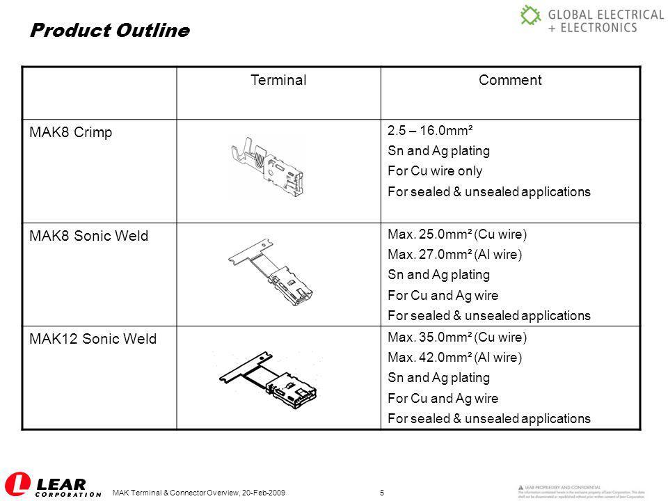 MAK Terminal & Connector Overview, 20-Feb-200916 Terminal Drawings: MAK12 Sonic Weld