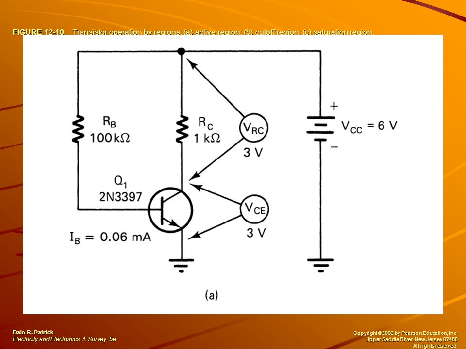 FIGURE 12-10 Transistor operation by regions: (a) active region; (b) cutoff region; (c) saturation region. Dale R. Patrick Electricity and Electronics