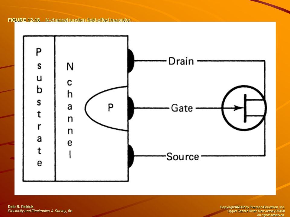 FIGURE 12-18 N-channel junction field-effect transistor.