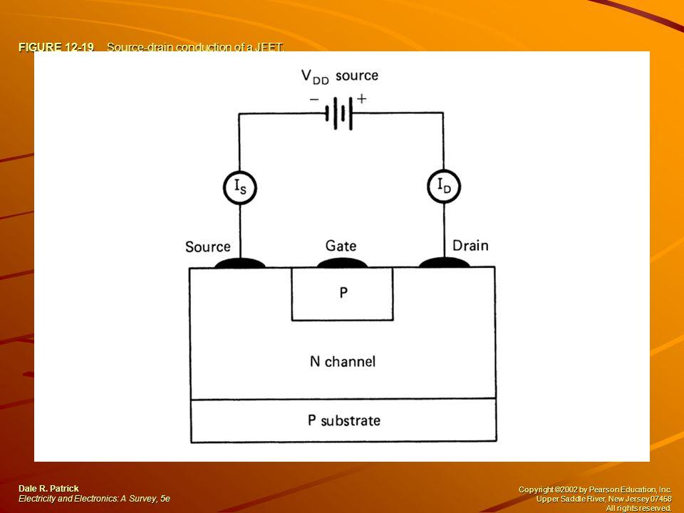 FIGURE 12-19 Source-drain conduction of a JFET.Dale R.