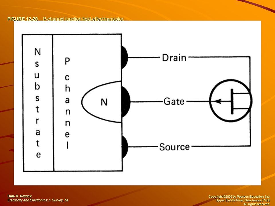 FIGURE 12-20 P-channel junction field-effect transistor.