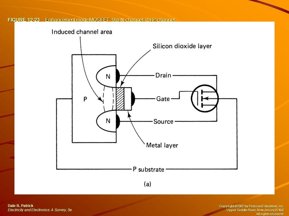 FIGURE 12-23 Enhancement mode MOSFET: 9a) N-channel; (b) P-channel.