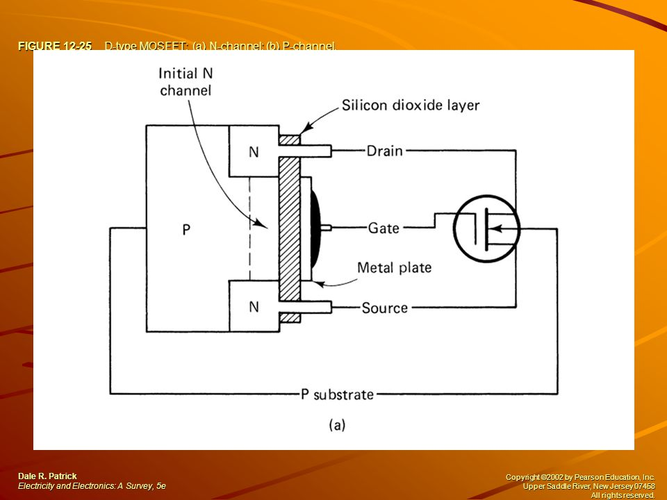 FIGURE 12-25 D-type MOSFET: (a) N-channel; (b) P-channel. Dale R. Patrick Electricity and Electronics: A Survey, 5e Copyright ©2002 by Pearson Educati