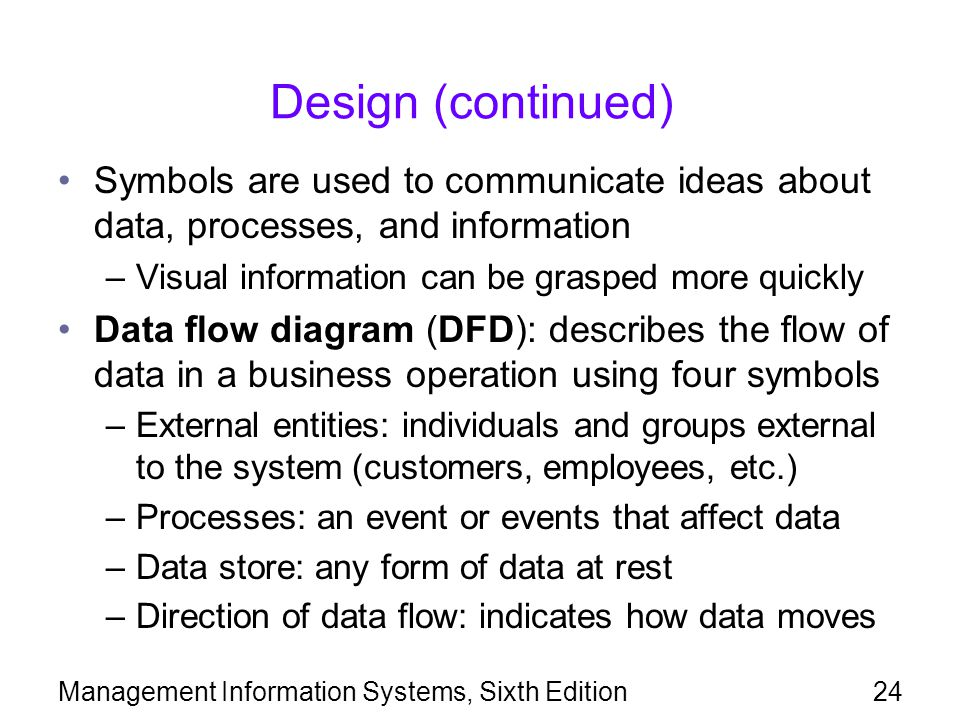 Management Information Systems, Sixth Edition24 Design (continued) Symbols are used to communicate ideas about data, processes, and information –Visua