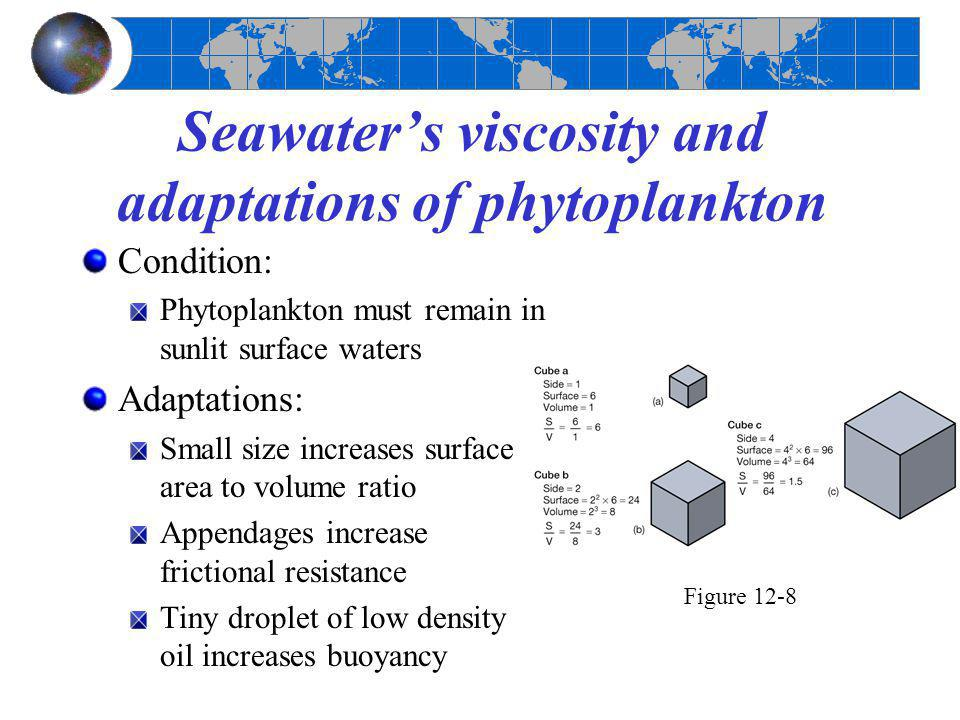 Seawater's viscosity and adaptations of phytoplankton Condition: Phytoplankton must remain in sunlit surface waters Adaptations: Small size increases