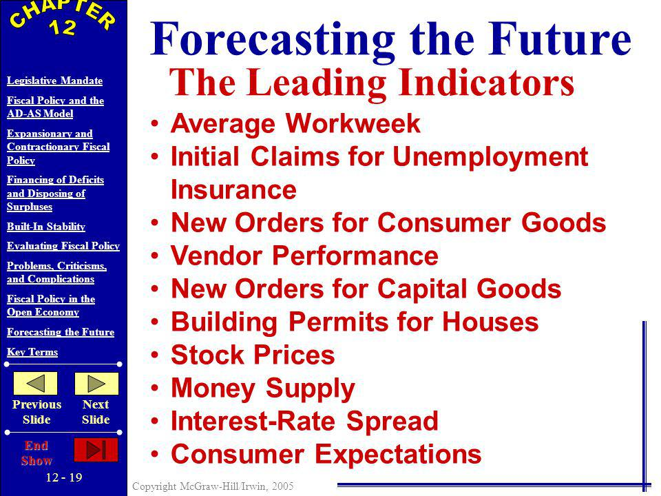 12 - 18 Copyright McGraw-Hill/Irwin, 2005 Legislative Mandate Fiscal Policy and the AD-AS Model Expansionary and Contractionary Fiscal Policy Financing of Deficits and Disposing of Surpluses Built-In Stability Evaluating Fiscal Policy Problems, Criticisms, and Complications Fiscal Policy in the Open Economy Forecasting the Future Key Terms Previous Slide Next Slide End Show FISCAL POLICY IN THE OPEN ECONOMY Shocks Originating from Abroad Net Export Effect