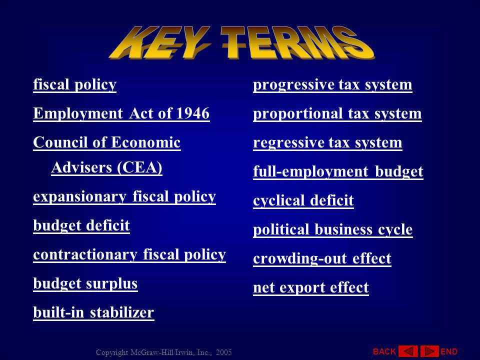 12 - 19 Copyright McGraw-Hill/Irwin, 2005 Legislative Mandate Fiscal Policy and the AD-AS Model Expansionary and Contractionary Fiscal Policy Financing of Deficits and Disposing of Surpluses Built-In Stability Evaluating Fiscal Policy Problems, Criticisms, and Complications Fiscal Policy in the Open Economy Forecasting the Future Key Terms Previous Slide Next Slide End Show Forecasting the Future The Leading Indicators Average Workweek Initial Claims for Unemployment Insurance New Orders for Consumer Goods Vendor Performance New Orders for Capital Goods Building Permits for Houses Stock Prices Money Supply Interest-Rate Spread Consumer Expectations
