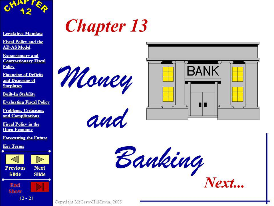 ENDBACK fiscal policy Employment Act of 1946 Council of Economic Advisers (CEA) expansionary fiscal policy budget deficit contractionary fiscal policy budget surplus built-in stabilizer progressive tax system proportional tax system regressive tax system full-employment budget cyclical deficit political business cycle crowding-out effect net export effect Copyright McGraw-Hill/Irwin, Inc., 2005