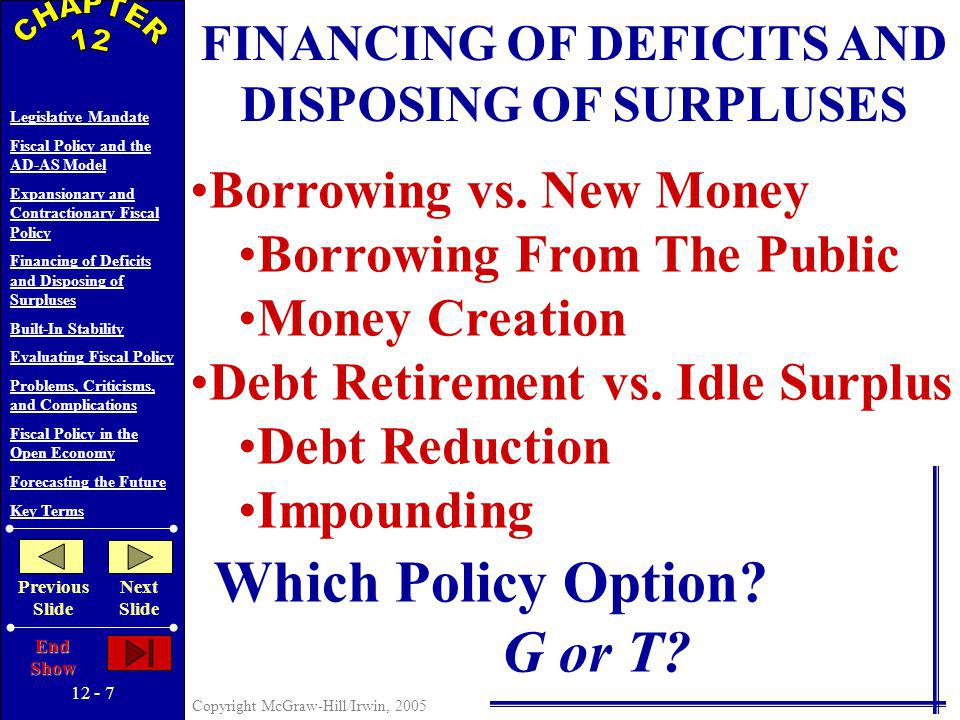 12 - 6 Copyright McGraw-Hill/Irwin, 2005 Legislative Mandate Fiscal Policy and the AD-AS Model Expansionary and Contractionary Fiscal Policy Financing of Deficits and Disposing of Surpluses Built-In Stability Evaluating Fiscal Policy Problems, Criticisms, and Complications Fiscal Policy in the Open Economy Forecasting the Future Key Terms Previous Slide Next Slide End Show Price level Real GDP (billions) CONTRACTIONARY FISCAL POLICY Full $20 billion decrease in aggregate demand AD 3 AD 4 $5 billion initial decrease in spending the multiplier at work...