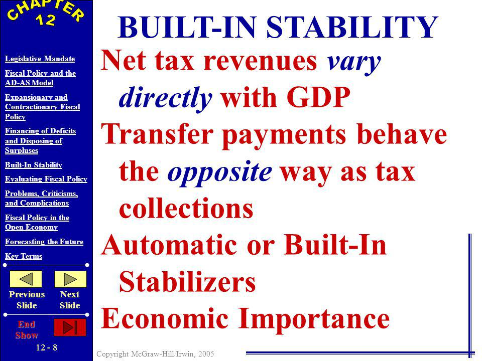 12 - 7 Copyright McGraw-Hill/Irwin, 2005 Legislative Mandate Fiscal Policy and the AD-AS Model Expansionary and Contractionary Fiscal Policy Financing of Deficits and Disposing of Surpluses Built-In Stability Evaluating Fiscal Policy Problems, Criticisms, and Complications Fiscal Policy in the Open Economy Forecasting the Future Key Terms Previous Slide Next Slide End Show FINANCING OF DEFICITS AND DISPOSING OF SURPLUSES Borrowing vs.