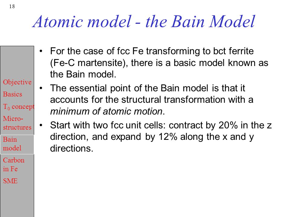 Objective Basics T 0 concept Micro- structures Bain model Carbon in Fe SME 18 Atomic model - the Bain Model For the case of fcc Fe transforming to bct