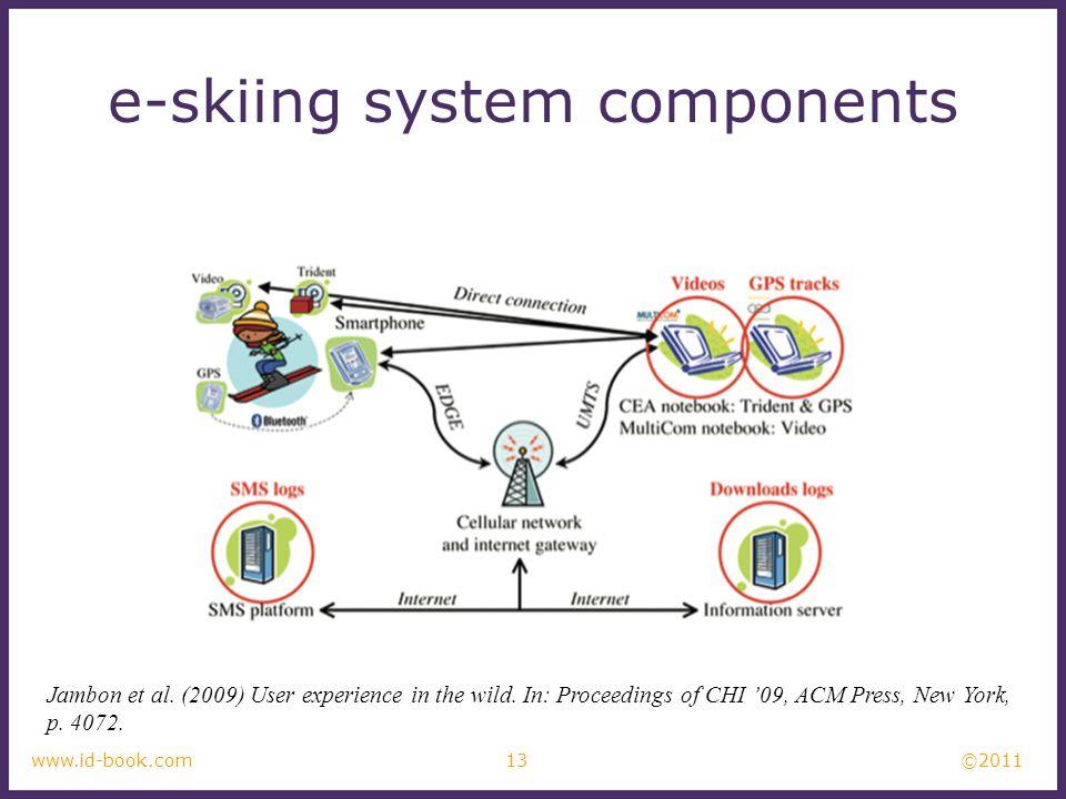 ©2011 13www.id-book.com e-skiing system components Jambon et al.