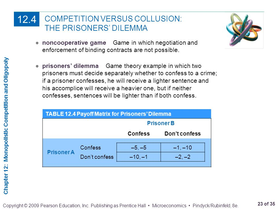 Chapter 12: Monopolistic Competition and Oligopoly 23 of 35 Copyright © 2009 Pearson Education, Inc. Publishing as Prentice Hall Microeconomics Pindyc