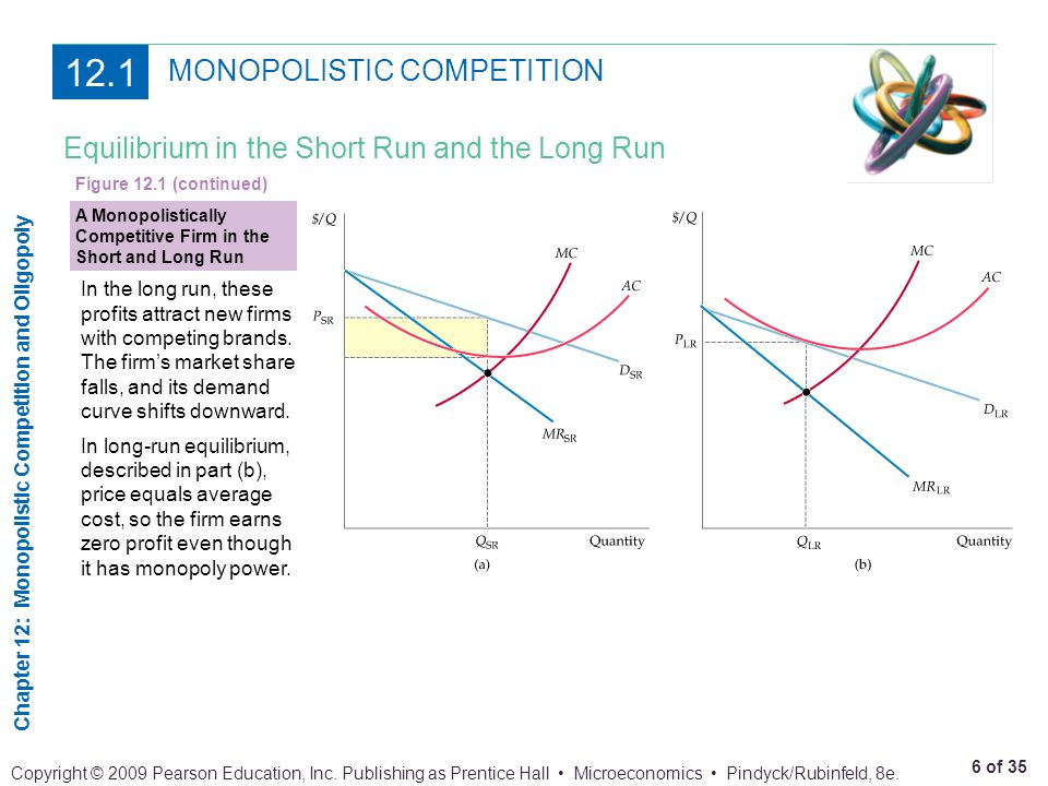 Chapter 12: Monopolistic Competition and Oligopoly 6 of 35 Copyright © 2009 Pearson Education, Inc. Publishing as Prentice Hall Microeconomics Pindyck