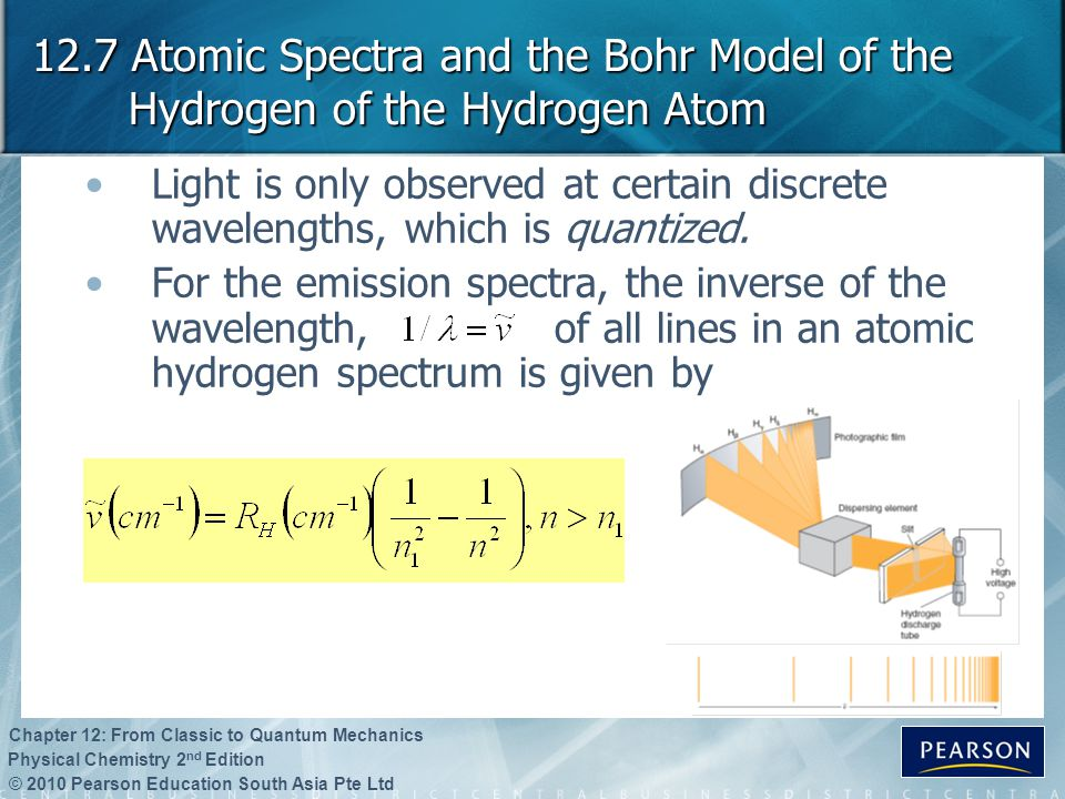 © 2010 Pearson Education South Asia Pte Ltd Physical Chemistry 2 nd Edition Chapter 12: From Classic to Quantum Mechanics 12.7 Atomic Spectra and the