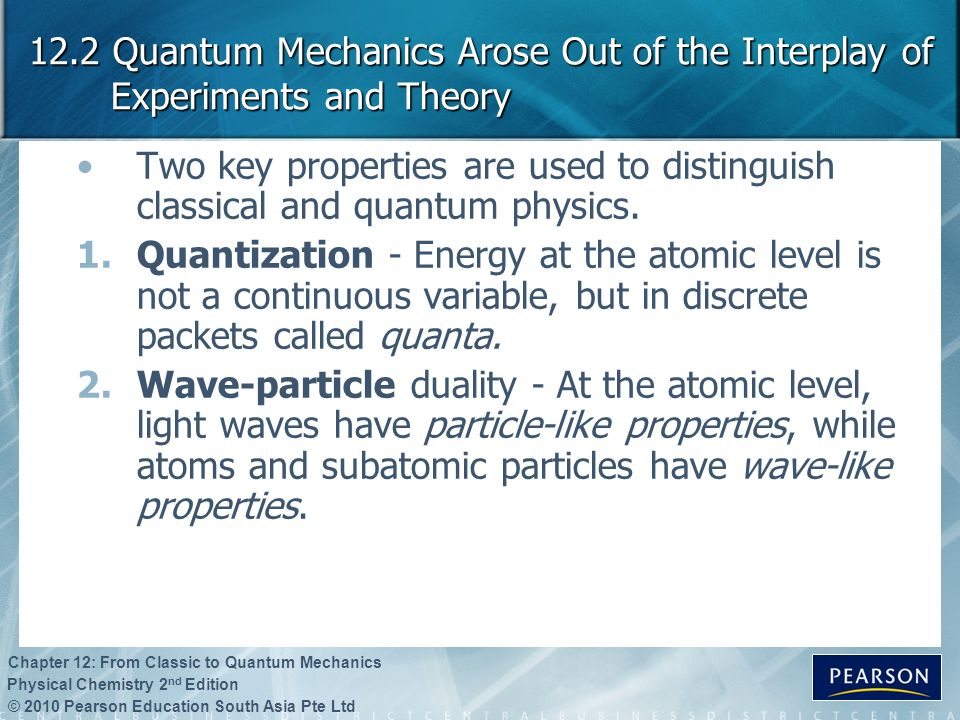 © 2010 Pearson Education South Asia Pte Ltd Physical Chemistry 2 nd Edition Chapter 12: From Classic to Quantum Mechanics 12.2 Quantum Mechanics Arose