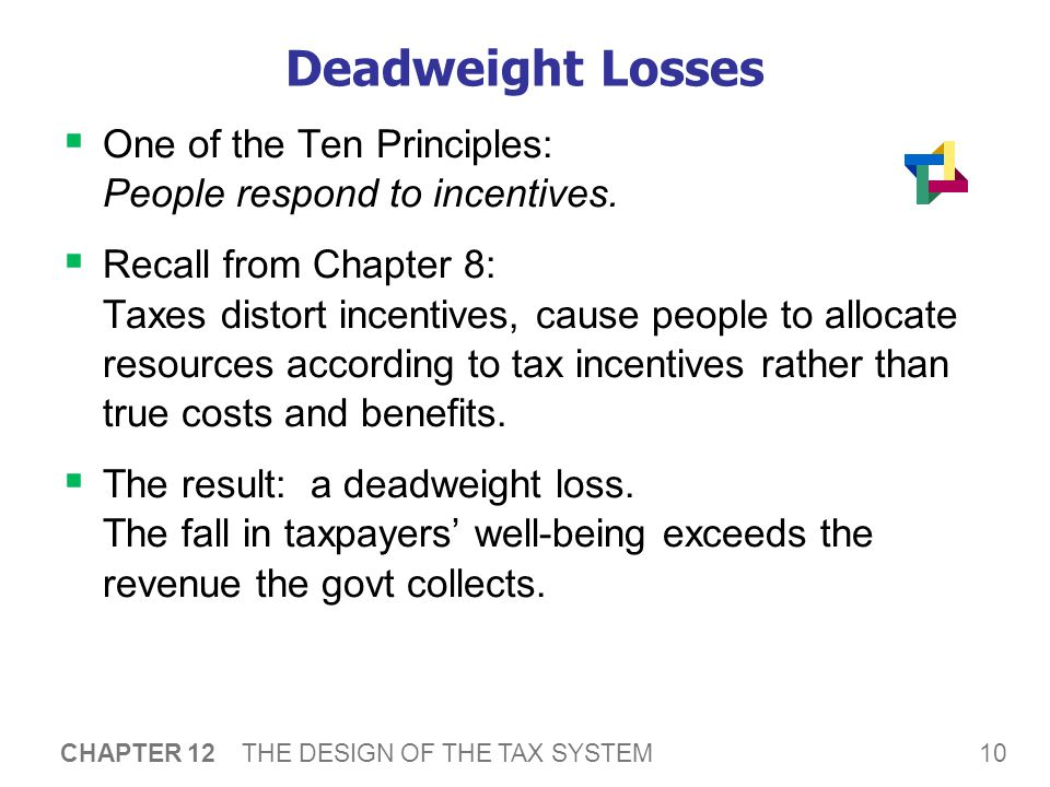10 CHAPTER 12 THE DESIGN OF THE TAX SYSTEM Deadweight Losses  One of the Ten Principles: People respond to incentives.