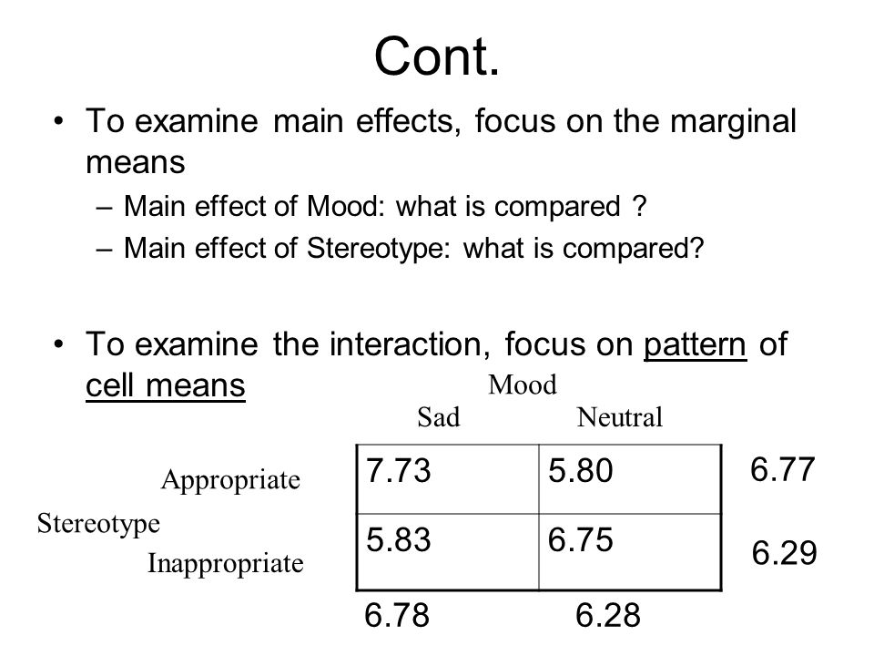 Cont. To examine main effects, focus on the marginal means –Main effect of Mood: what is compared .