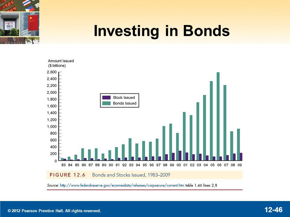 © 2012 Pearson Prentice Hall. All rights reserved. 12-46 Investing in Bonds