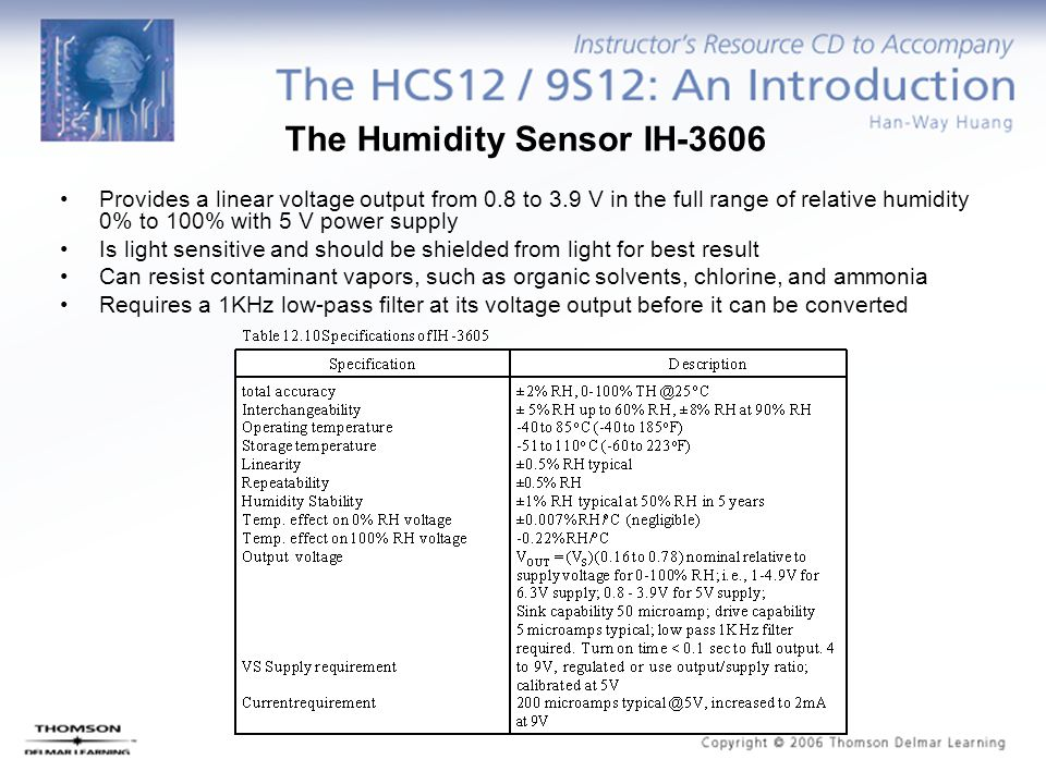 The Humidity Sensor IH-3606 Provides a linear voltage output from 0.8 to 3.9 V in the full range of relative humidity 0% to 100% with 5 V power supply