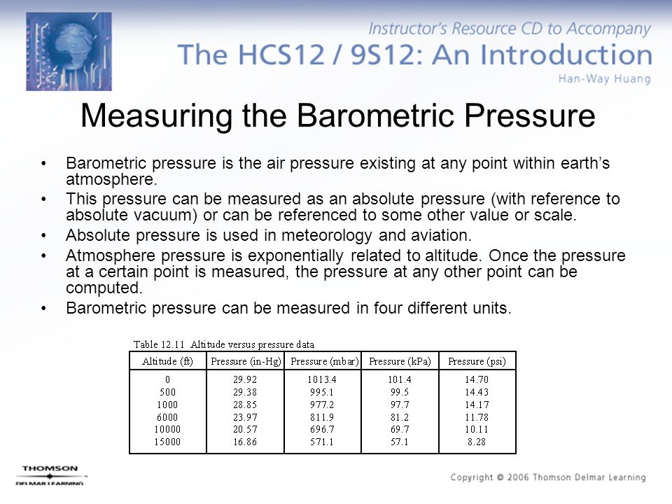 Measuring the Barometric Pressure Barometric pressure is the air pressure existing at any point within earth's atmosphere. This pressure can be measur